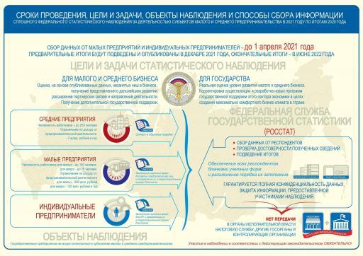 P54 инфографика 1 МиСП2020